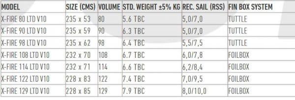 Tabla de windsurf RRD X Fire V10 specs