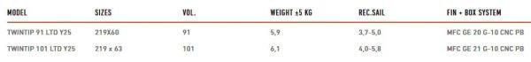 Tabla de windsurf RRD twin tip 2020 1 specs 2