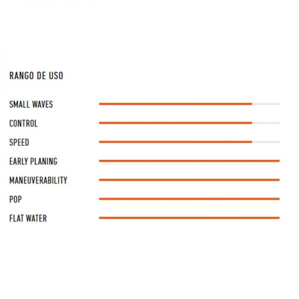 Tabla de windsurf RRD twin tip 2020 1 specs