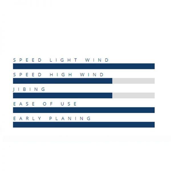 Tabla de windsurf starboard go windsurfer 20 specs