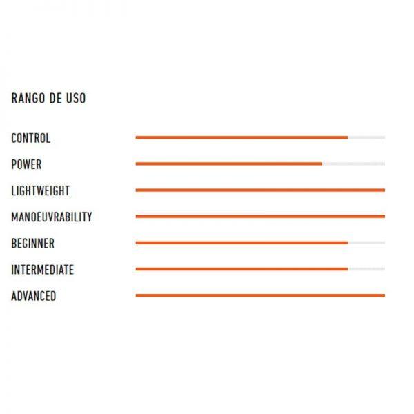 aparejo windsup RRD 2020 specs